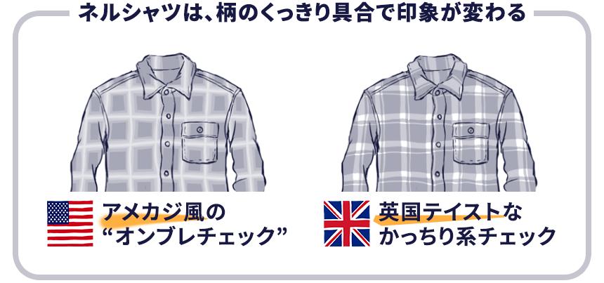 【ダサくないネルシャツを選ぶときのポイント02-a】アメカジ(アメリカン・カジュアル)風にキメたいならオンブレチェック。英国風(ブリティッシュ)テイストでキめたいときは、かっちり系チェックがオススメ。
