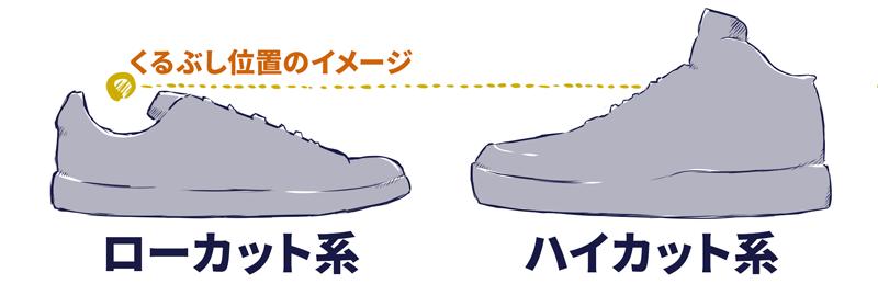 足元をスマートにまとめたいときは、履き口の低いローカットスニーカーがオススメです。
