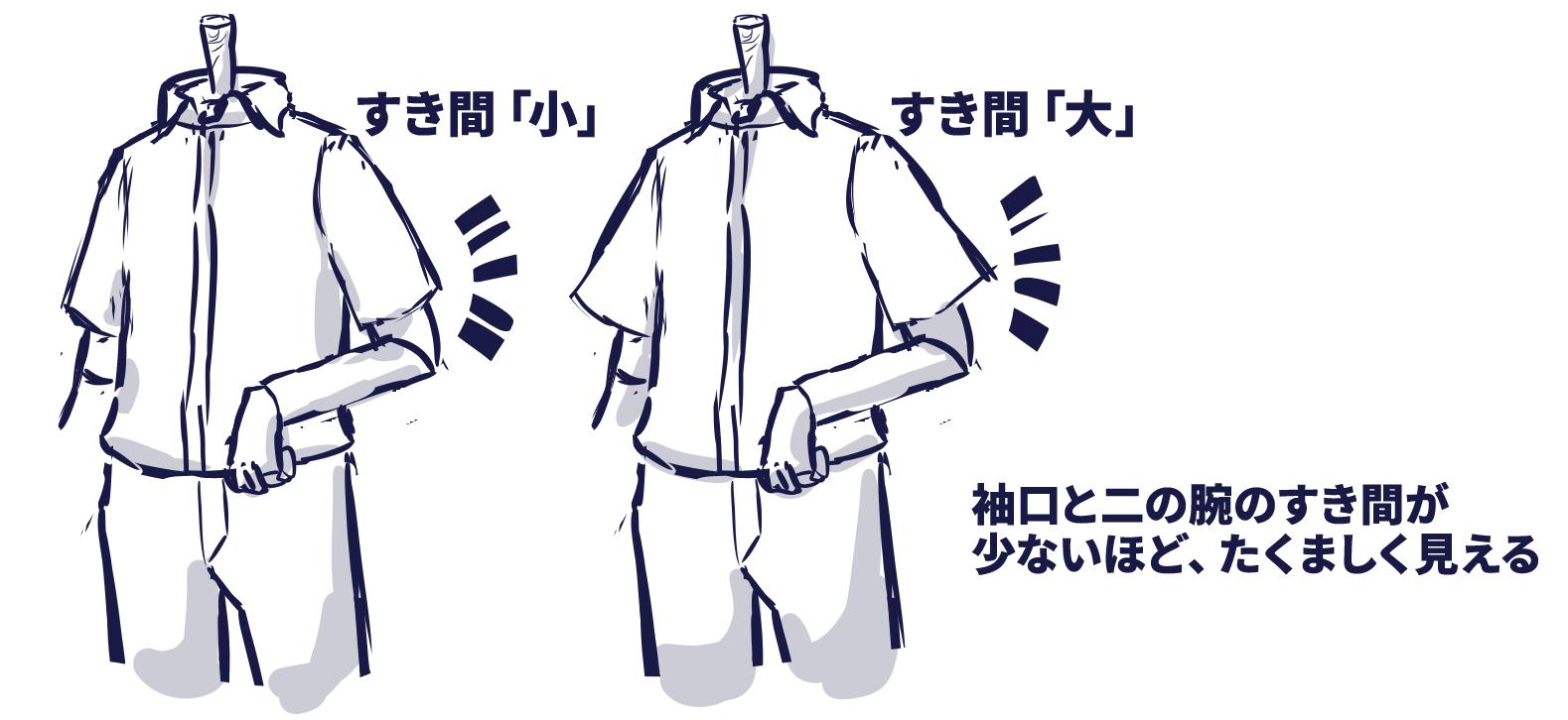 半袖シャツの袖周りと二の腕周りに差があるほど、腕が細く(この場合はヒョロヒョロなネガティブポイントとして)見えてしまいます。子供っぽくなってしまうということも覚えておきましょう。