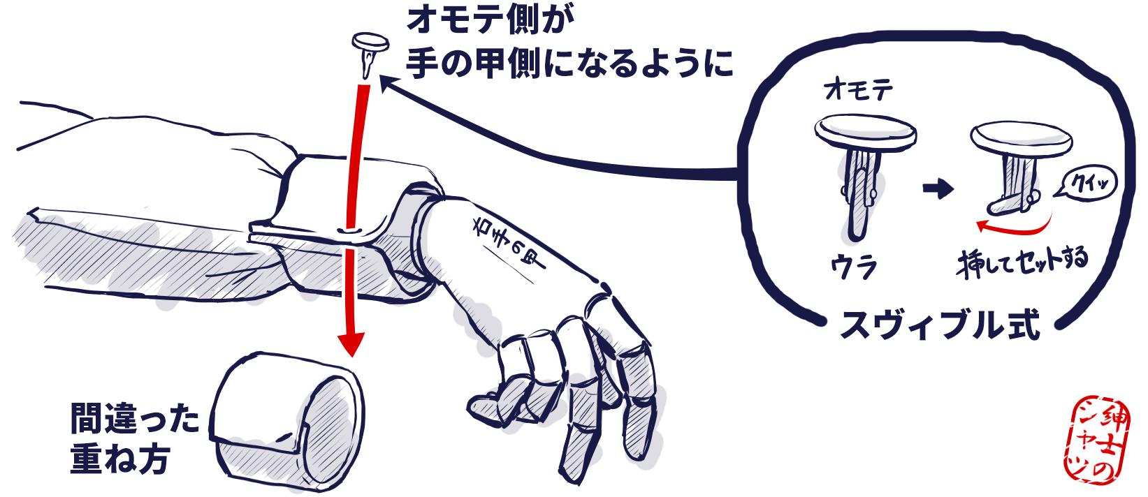 【カフス(カフリンク)のつけ方図解】