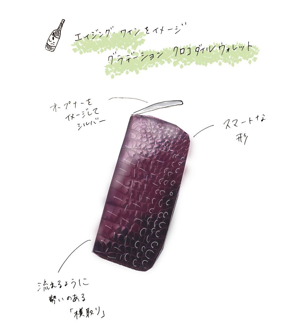 エイジング・ワイン クロコダイルウォレット