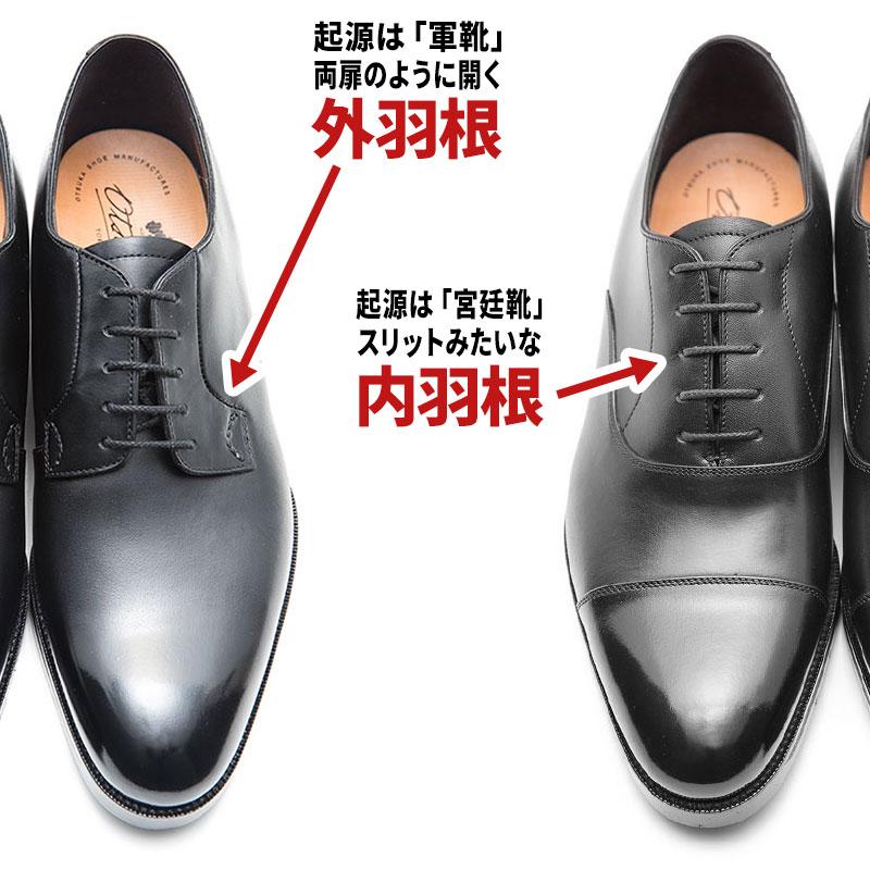 """革靴初心者にとっての鬼門の1つ「内羽根と外羽根」の違いを表した図です。内羽根の方が縫製箇所が多く、スリットのような構造になっています。一方の外羽根は、縫製箇所が少し少なく、その分だけ""""ヒラヒラ""""した部分があるのが特徴です。"""